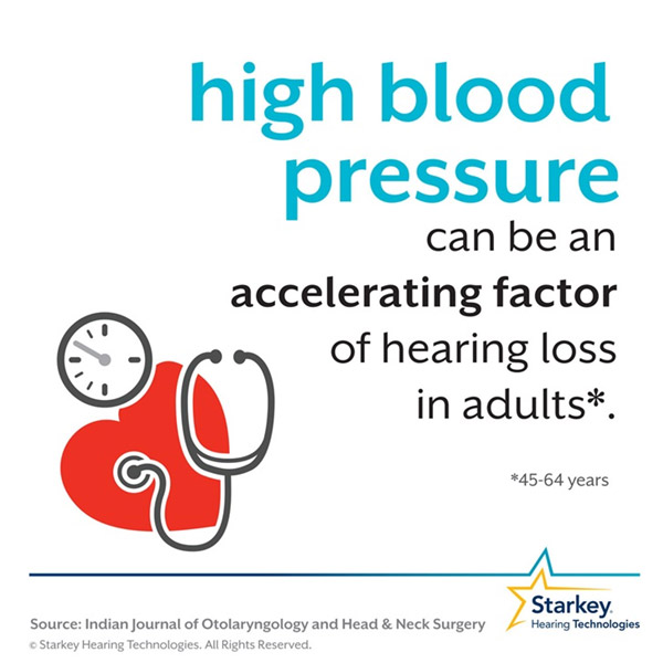 high-blood-pressure-hearing-loss-starkey